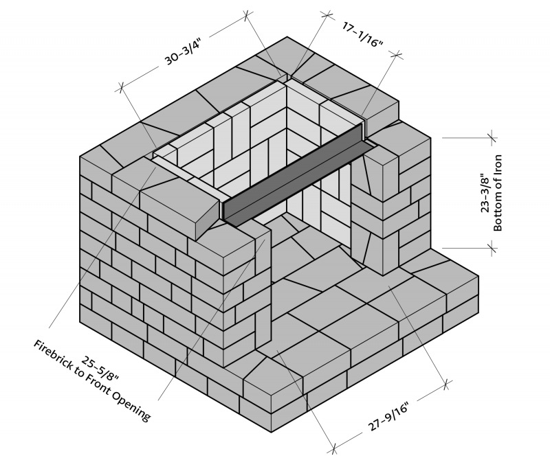 Fremont Firebox dimensions